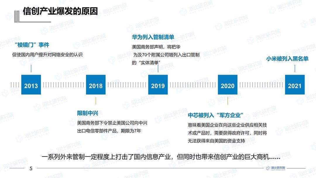 2021中国信创生态研究报告-v1_06.png