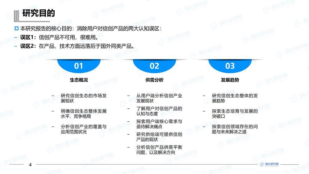 2021中国信创生态研究报告-v1_05.png