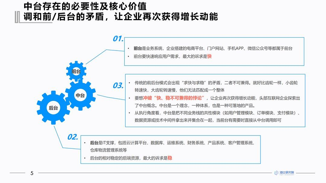 2021中国中台市场研究报告-赞助方案_06.png