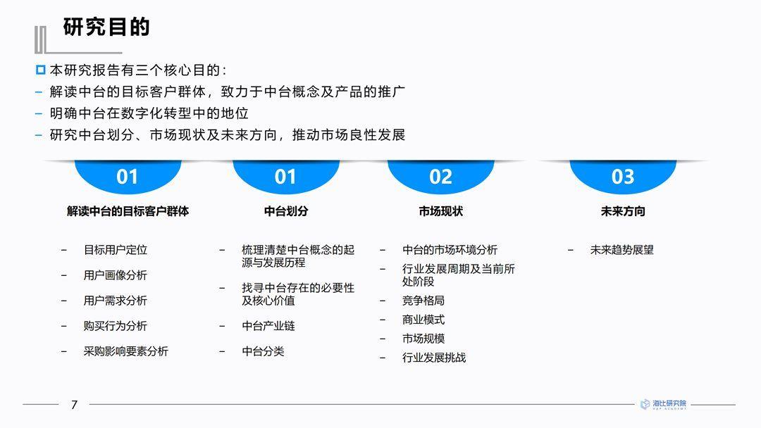 2021中国中台市场研究报告-赞助方案_08.png