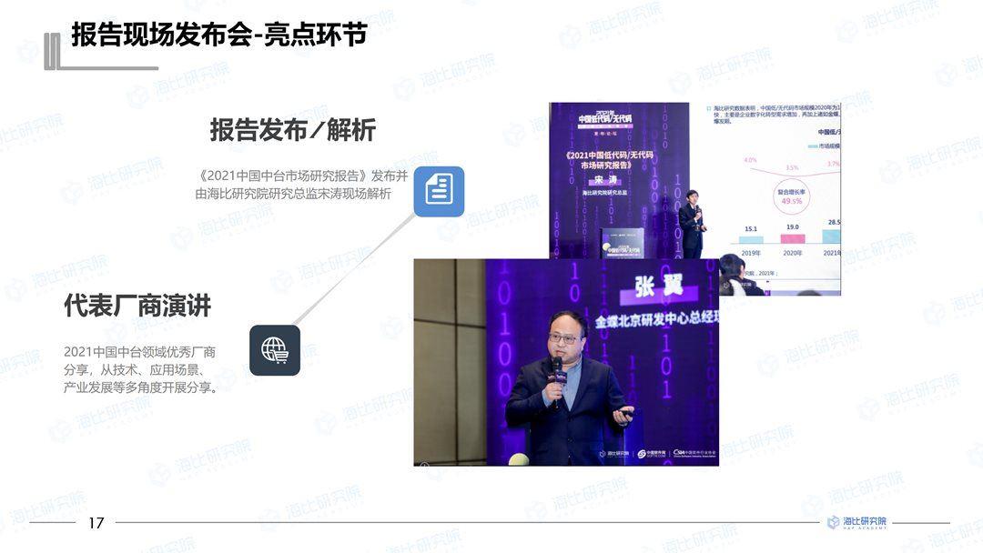 2021中国中台市场研究报告-赞助方案_18.png