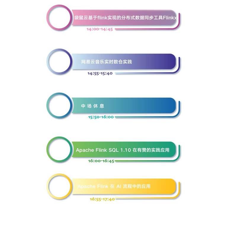 杭州站流程-100.jpg
