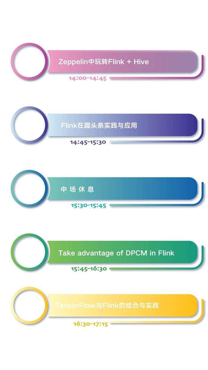 上海议程.png