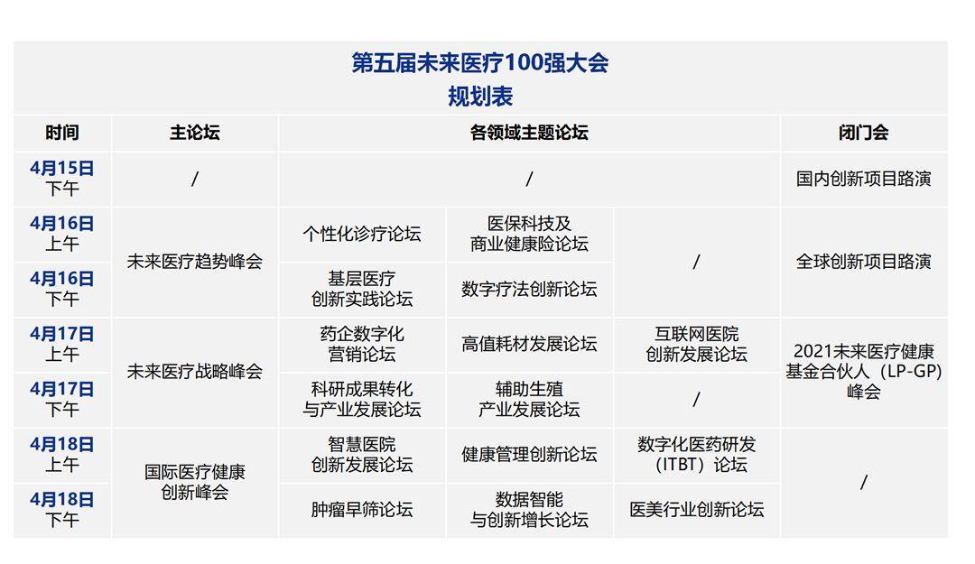 论坛规划.png