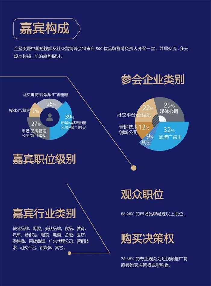 中国短视频社交营销峰会_03.jpg