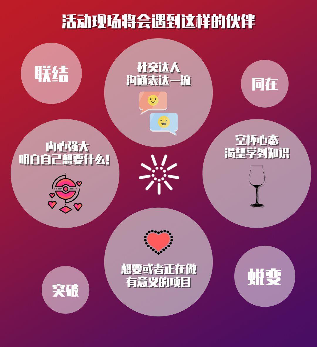 活动行用户.png