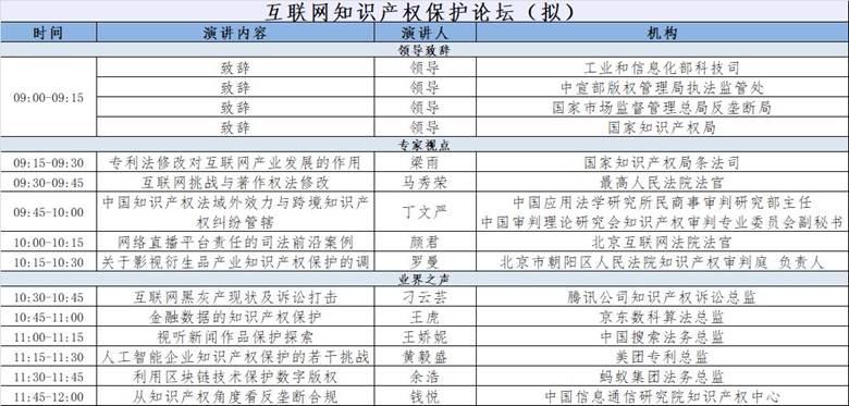 知识产权保护论坛.png