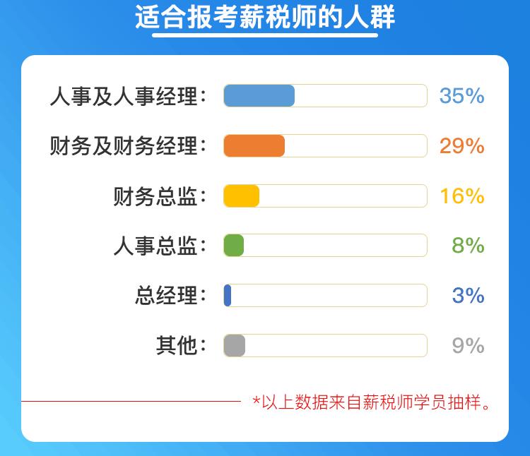 薪税师落地页调整春天的颜色(1)_05.png