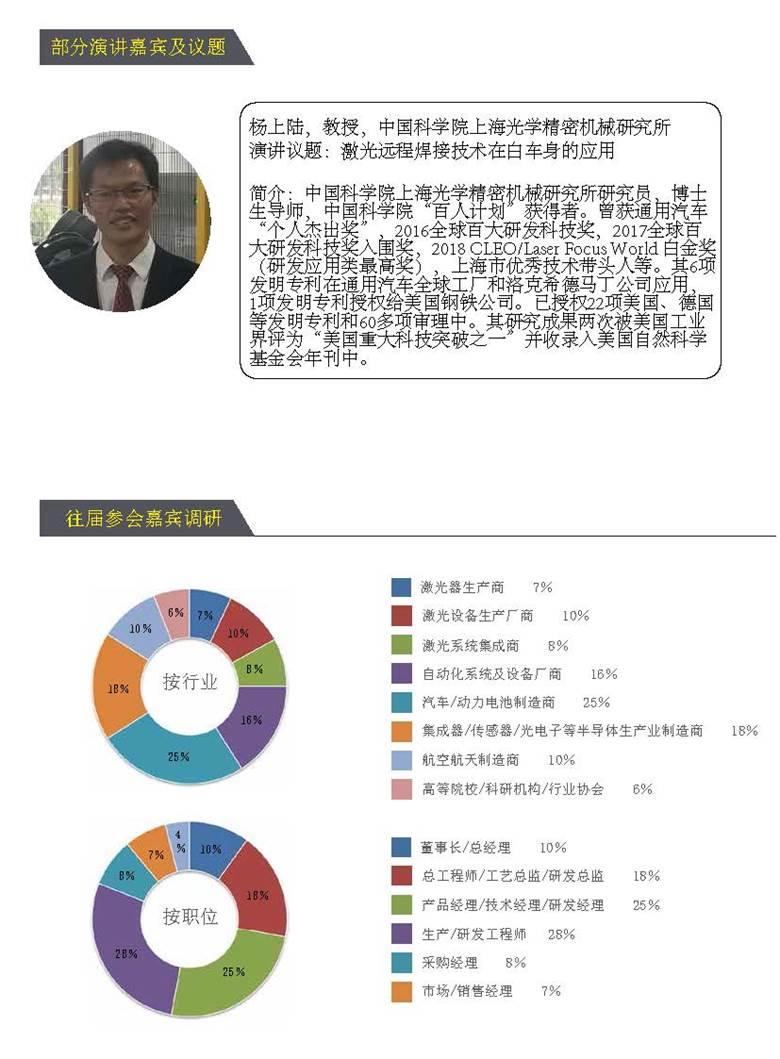 2020中国激光加工技术高峰论坛0729_页面_06.jpg