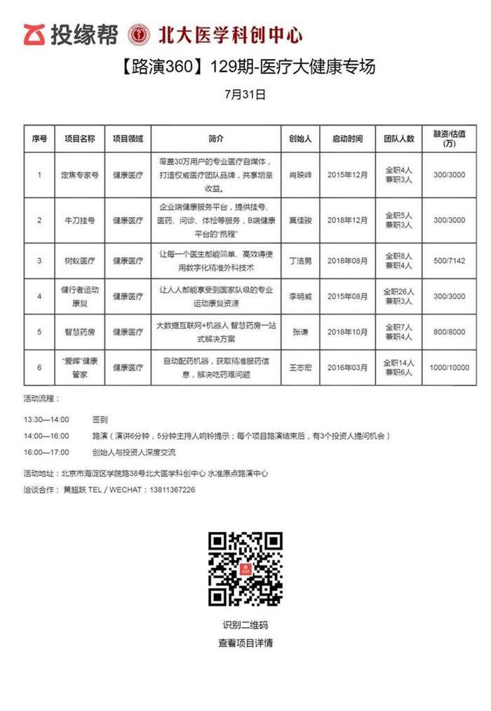 【路演360】129期-医疗大健康专场.png