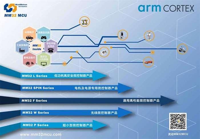 arm技术研讨会.jpg