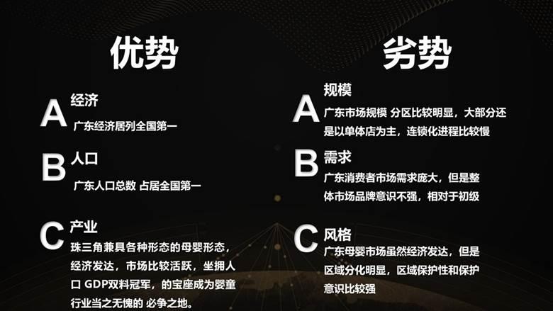 动销广东报名通道_04.png