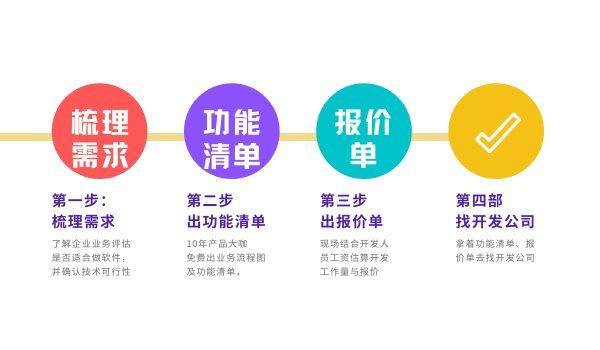 见创始人找 杭州梅老板 (3).png