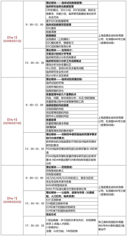 恺思CRA精英班第四期培训课程设计(无导师)5-7.png
