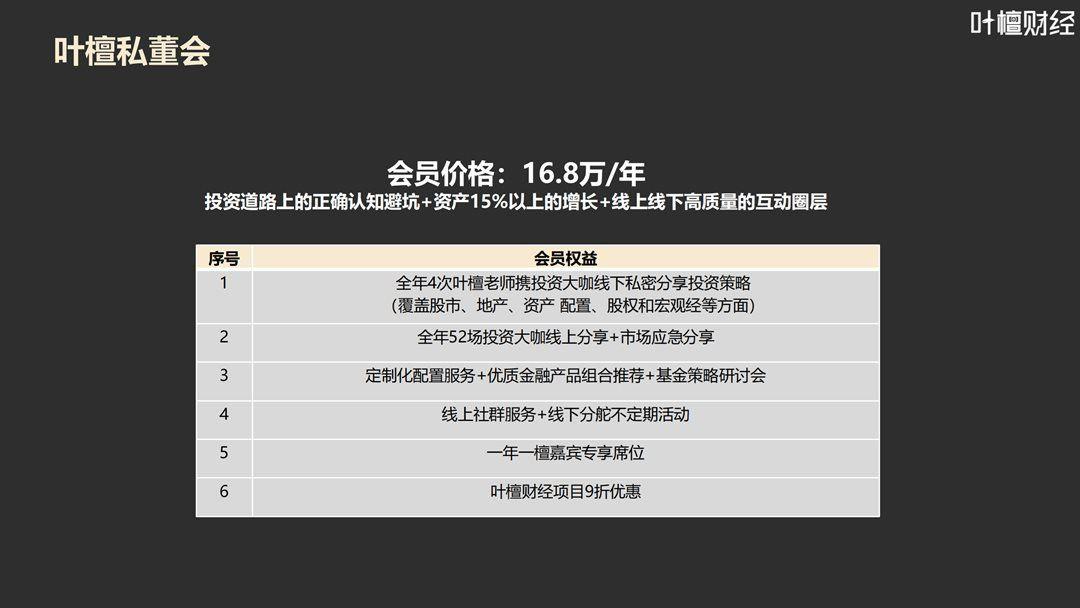叶檀财经简介2021_32.png