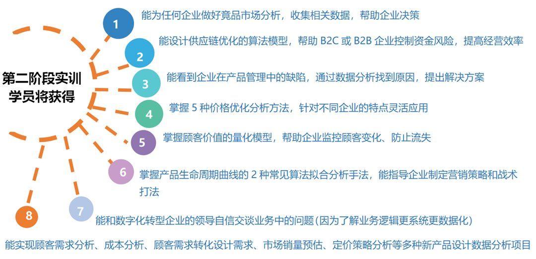 九道门实训课程介绍_06_副本_副本.png