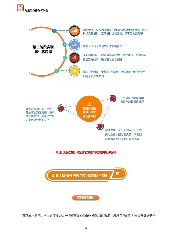 九道门数据分析实训课程介绍_9.jpg