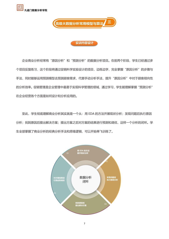 九道门数据分析实训课程介绍_8.jpg