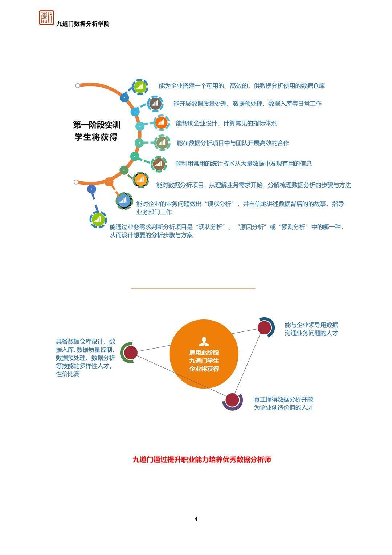 九道门数据分析实训课程介绍_5.jpg