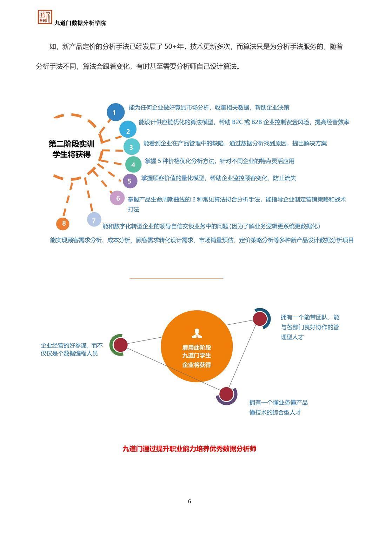 九道门数据分析实训课程介绍_7.jpg