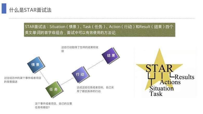 11-STAR论.002.jpeg