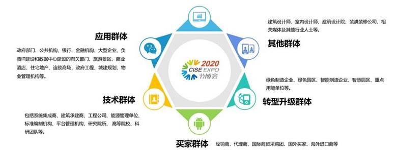 2020中国(南京)国际智慧节能博览会招展函_087.jpg