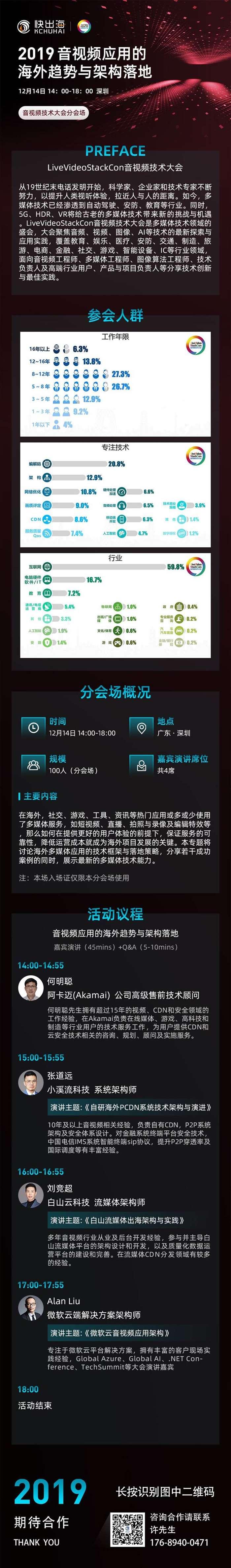 LVS深圳音视频800流程.jpg