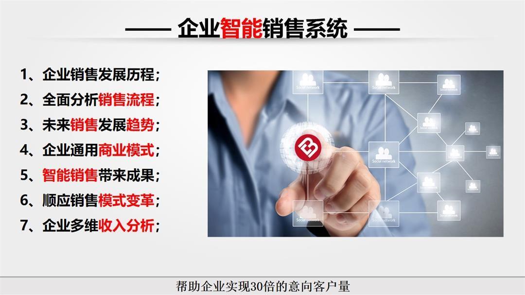 4、新客户邀约王-静版.jpg