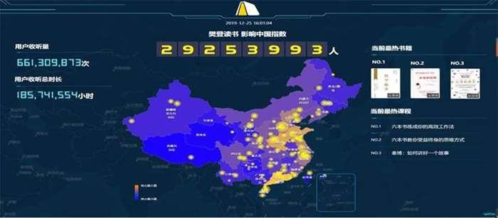影响中国指数.jpg