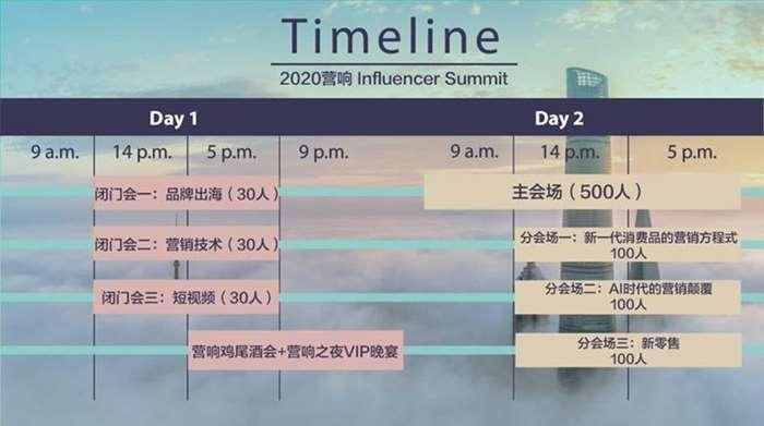 Timeline-new.png