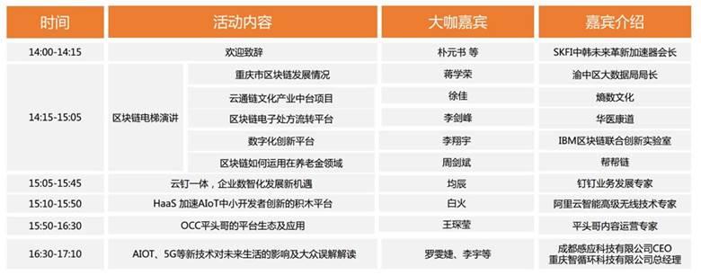 重庆新议程2.0.png