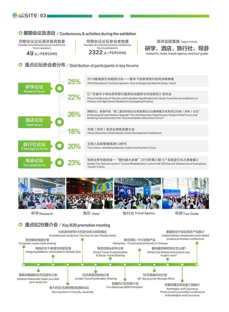 2020第七届深圳国际旅博会 邀请函_03.png