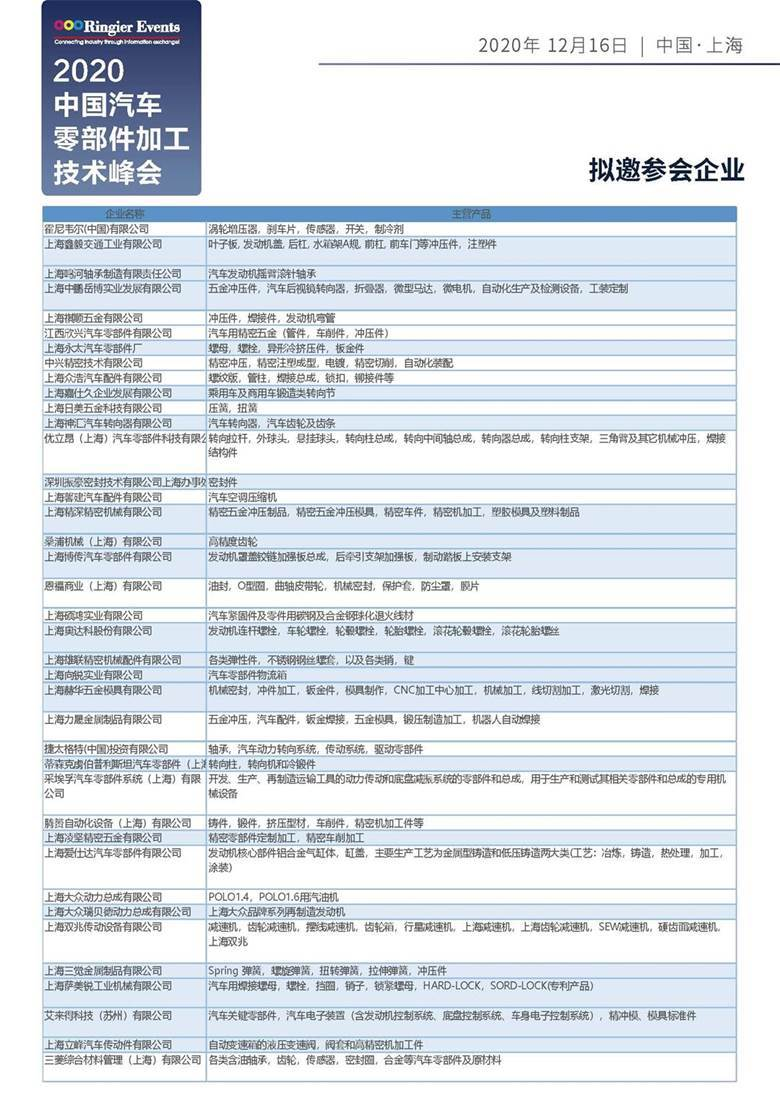 2020中国汽车零部件加工技术峰会(11)_页面_4.jpg