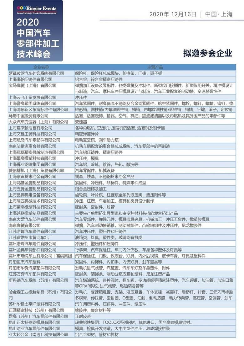 2020中国汽车零部件加工技术峰会(11)_页面_5.jpg