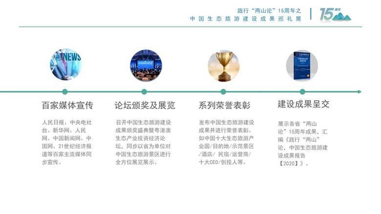 中国生态旅游巡礼展活动方案 1202_12.png