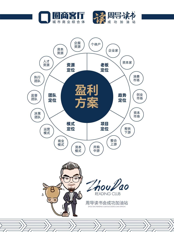 2-盈利方案-80x60cm(高)--白底_爱奇艺.jpg