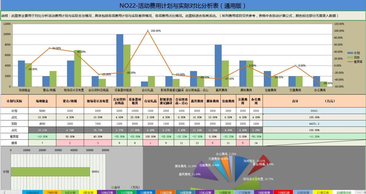 22.费用分析表.png