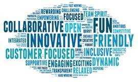 企业英语 | Company Culture - 七个文化指标【Shaun MBA from UK】