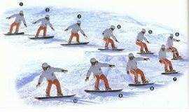 深圳单板滑雪私教课[提供护具]