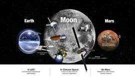 当我们离开地球:人类航天科技发展史 | 墨门CATs演讲第34期