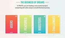 PROTO 用游戏的方式训练你商业构思的能力