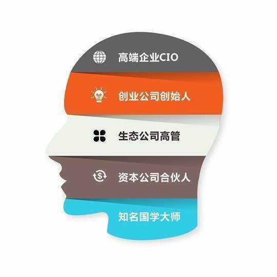 数享云创(CIO创享)