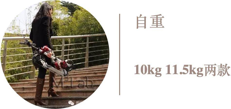 10:11.5KG.png