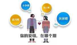 亲密关系的四阶段