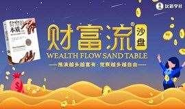 樊登读书第136次财富流游戏   如何做理财规划